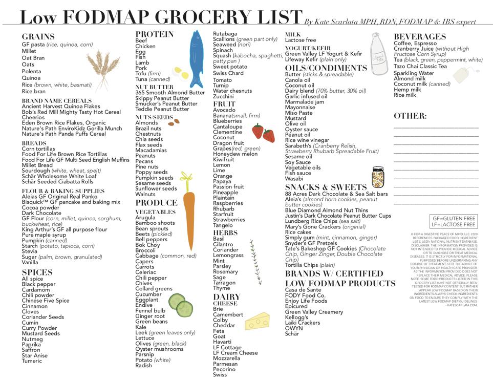 grocery_list_katescarlata2020